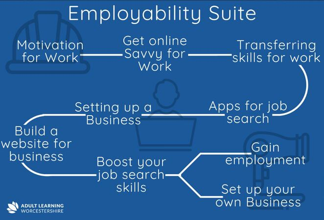 employability suite, classes to help jobseekers in worcestershire