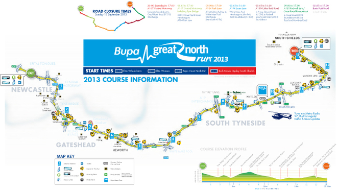 GNR course map