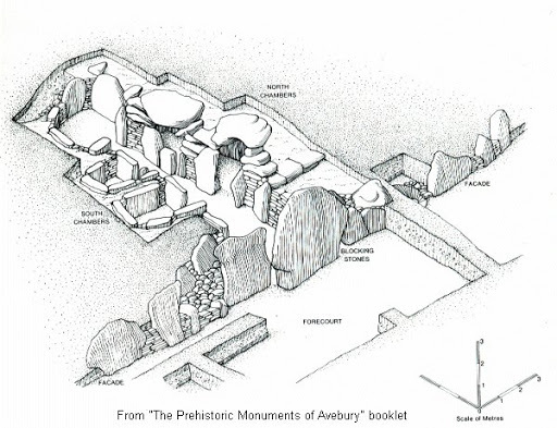 Source: The Avebury Stone Circles booklet